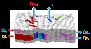 Résultat d'une modélisation de réservoir permettant de limiter le risque géologique