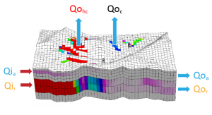 Reservoir model used to simulate the heat flow and transport in order to understand and limit the geological risk